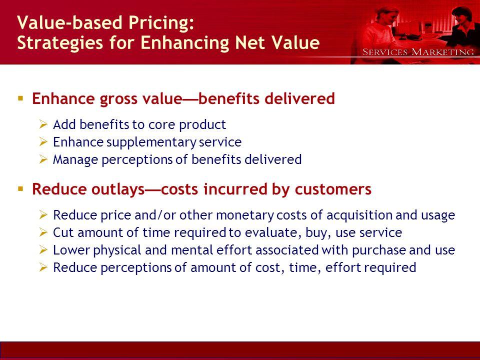 Slide © 2007 by Christopher Lovelock and Jochen Wirtz Services Marketing 6/E Chapter 5 - 11 Value-based Pricing: Strategies for Enhancing Net Value En