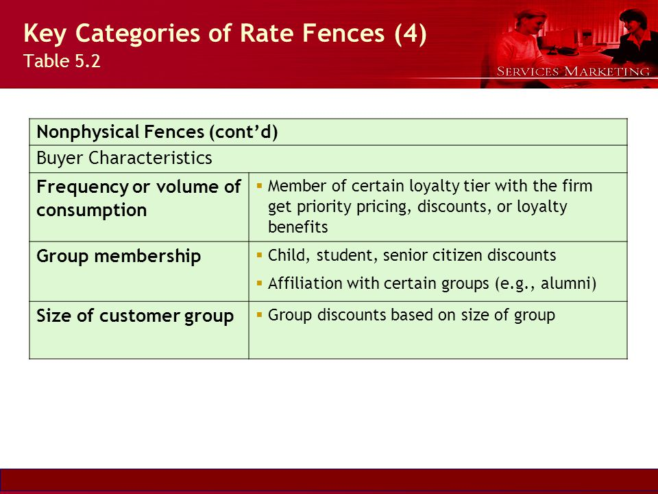 Slide © 2007 by Christopher Lovelock and Jochen Wirtz Services Marketing 6/E Chapter 5 - 25 Key Categories of Rate Fences (4) Table 5.2 Nonphysical Fe