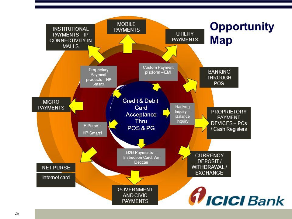 26 Credit & Debit Card Acceptance Thru POS & PG B2B Payments – Instruction Card, Air Deccan E-Purse – HP Smart1 Banking Inquiry – Balance Inquiry Prop