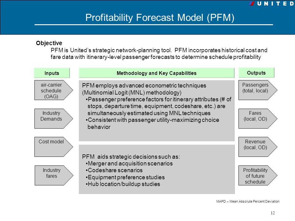 12 Profitability Forecast Model (PFM) PFM employs advanced econometric techniques (Multinomial Logit (MNL) methodology) Passenger preference factors f