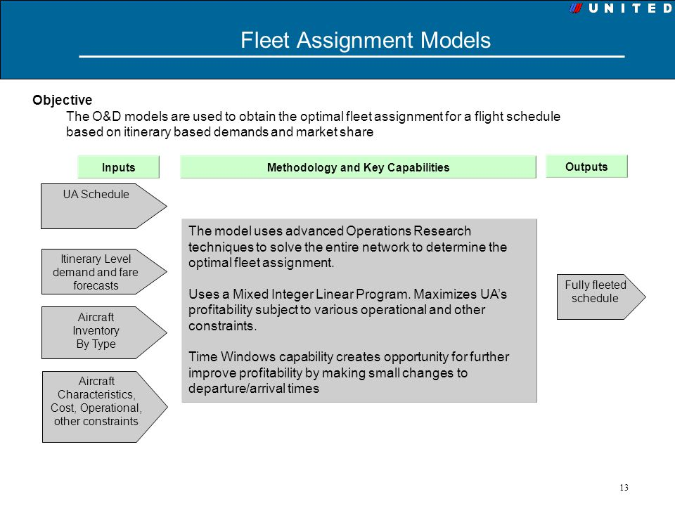 13 Fleet Assignment Models The model uses advanced Operations Research techniques to solve the entire network to determine the optimal fleet assignmen