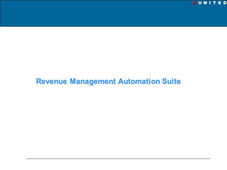 Revenue Management Automation Suite