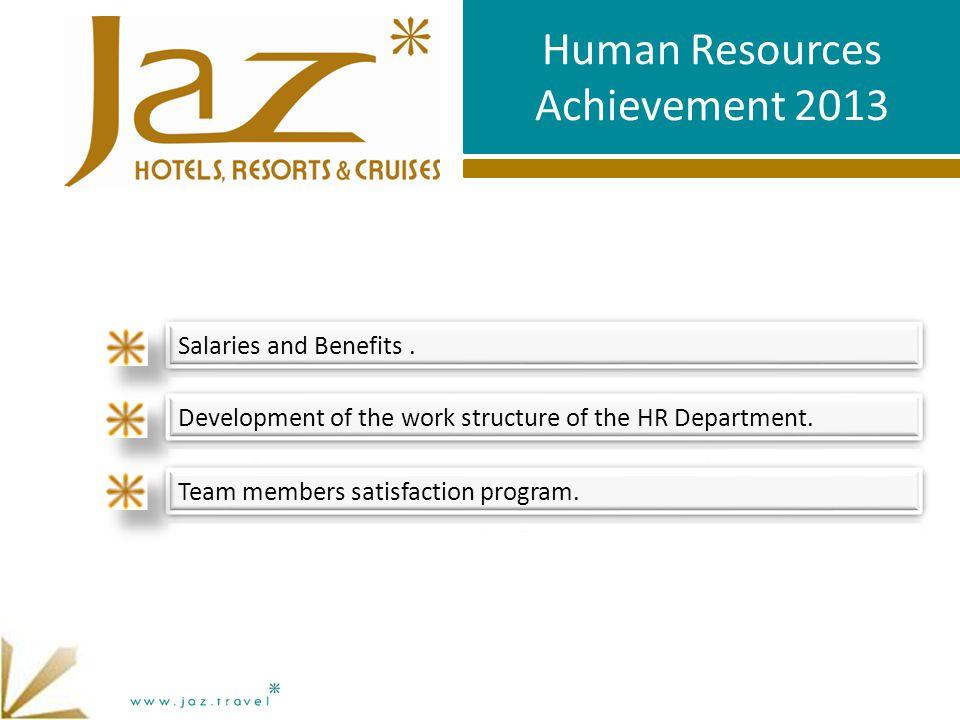 Human Resources Achievement 2013