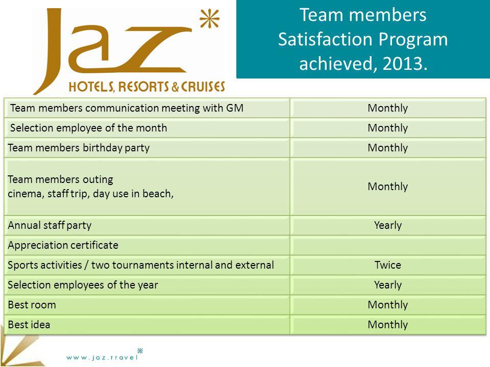 Team members Satisfaction Program achieved, 2013.