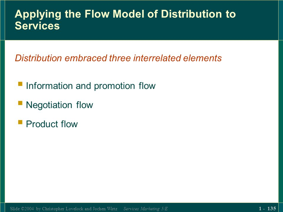 Slide ©2004 by Christopher Lovelock and Jochen Wirtz Services Marketing 5/E 1 - 135 Applying the Flow Model of Distribution to Services Information an