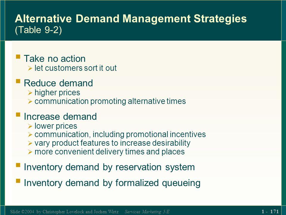 Slide ©2004 by Christopher Lovelock and Jochen Wirtz Services Marketing 5/E 1 - 171 Alternative Demand Management Strategies (Table 9-2) Take no actio