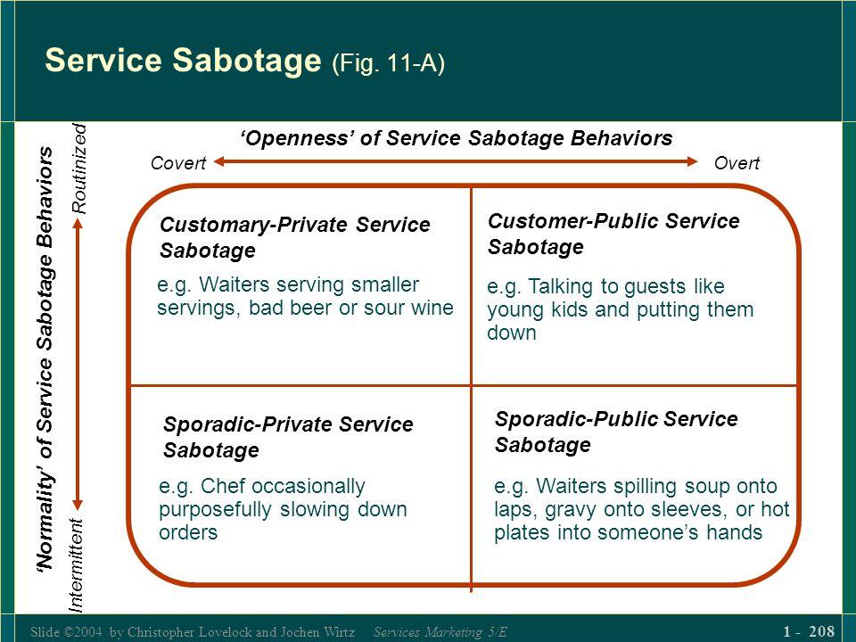 Slide ©2004 by Christopher Lovelock and Jochen Wirtz Services Marketing 5/E 1 - 208 Service Sabotage (Fig. 11-A) Customary-Private Service Sabotage Sp
