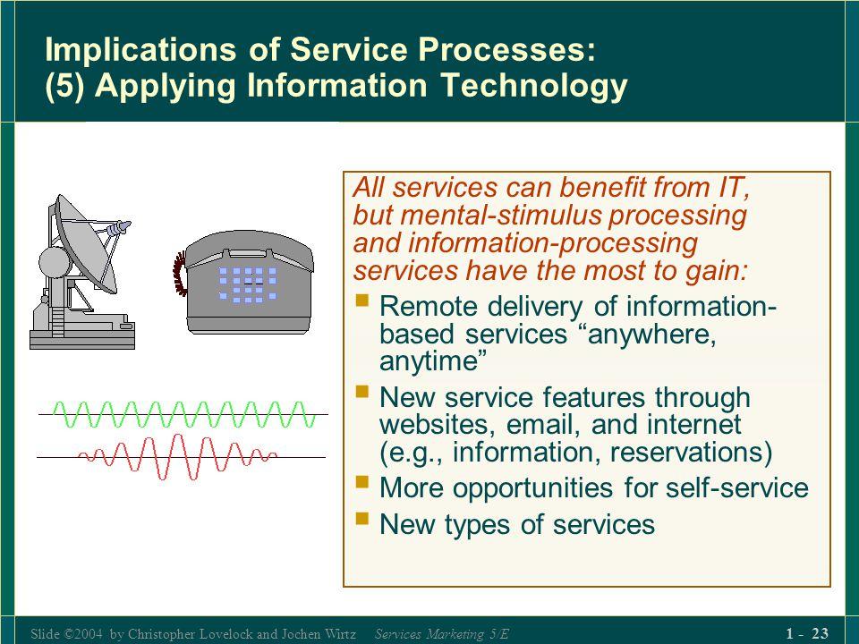 Slide ©2004 by Christopher Lovelock and Jochen Wirtz Services Marketing 5/E 1 - 23 Implications of Service Processes: (5) Applying Information Technol