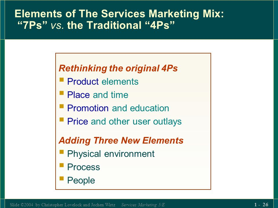 Slide ©2004 by Christopher Lovelock and Jochen Wirtz Services Marketing 5/E 1 - 26 Elements of The Services Marketing Mix: 7Ps vs. the Traditional 4Ps