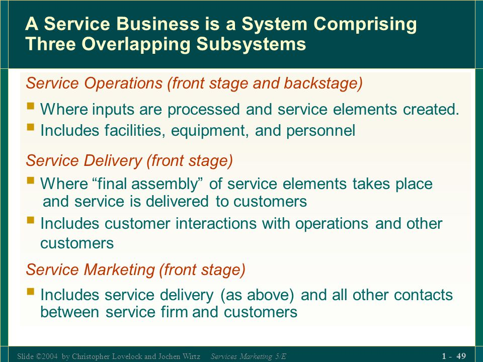 Slide ©2004 by Christopher Lovelock and Jochen Wirtz Services Marketing 5/E 1 - 49 A Service Business is a System Comprising Three Overlapping Subsyst