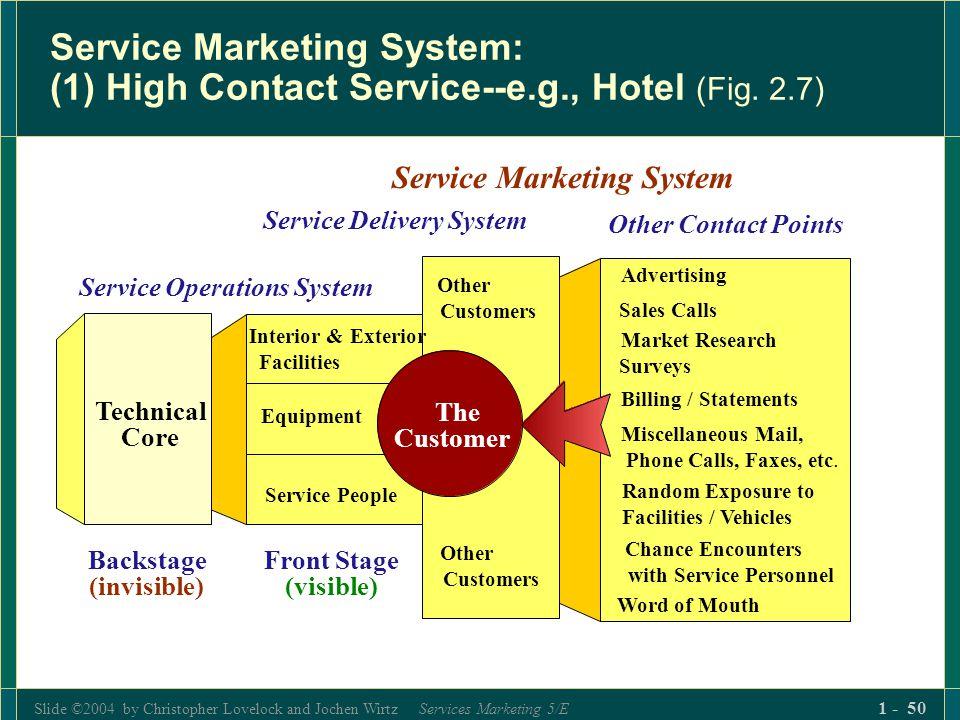 Slide ©2004 by Christopher Lovelock and Jochen Wirtz Services Marketing 5/E 1 - 50 Service Marketing System: (1) High Contact Service--e.g., Hotel (Fi
