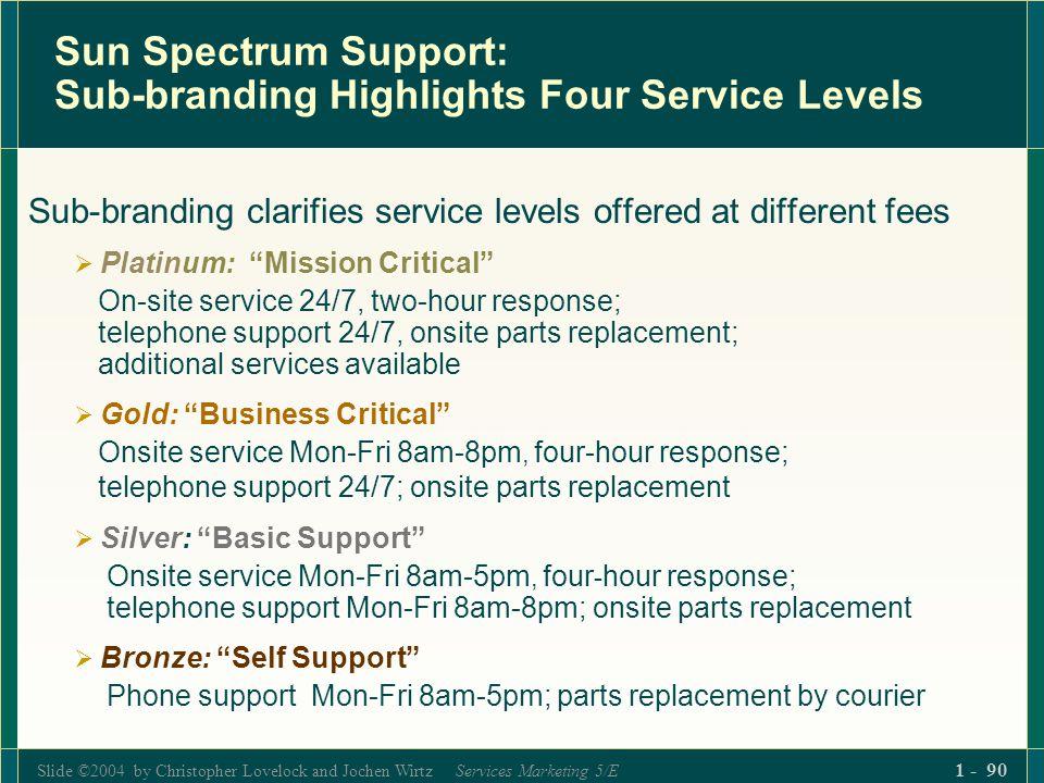 Slide ©2004 by Christopher Lovelock and Jochen Wirtz Services Marketing 5/E 1 - 90 Sun Spectrum Support: Sub-branding Highlights Four Service Levels S