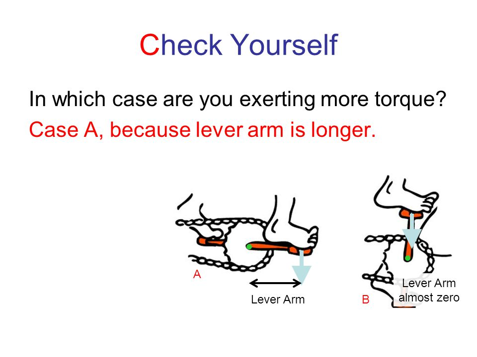 Check Yourself In which case are you exerting more torque.