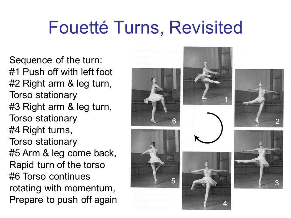Fouetté Turns, Revisited Sequence of the turn: #1 Push off with left foot #2 Right arm & leg turn, Torso stationary #3 Right arm & leg turn, Torso stationary #4 Right turns, Torso stationary #5 Arm & leg come back, Rapid turn of the torso #6 Torso continues rotating with momentum, Prepare to push off again