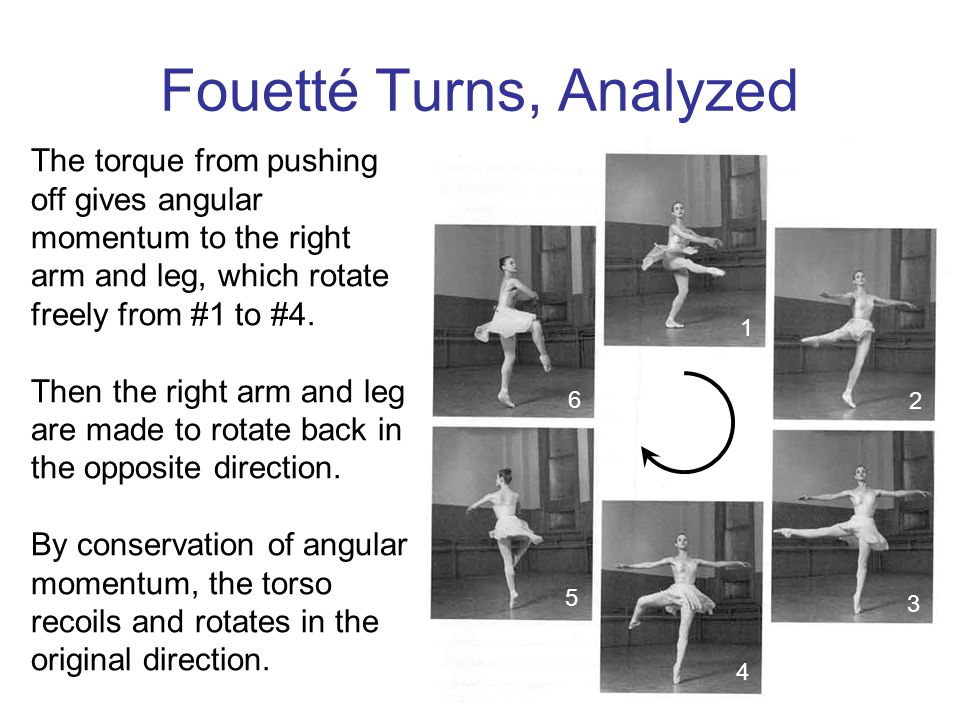 Fouetté Turns, Analyzed The torque from pushing off gives angular momentum to the right arm and leg, which rotate freely from #1 to #4.