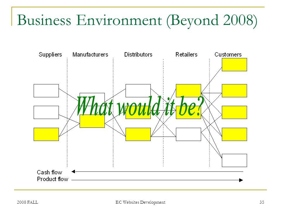 2008 FALL EC Websites Development 35 Business Environment (Beyond 2008)