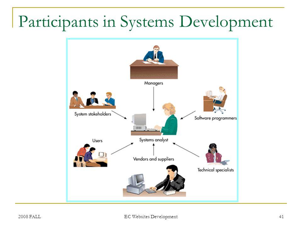 2008 FALL EC Websites Development 41 Participants in Systems Development