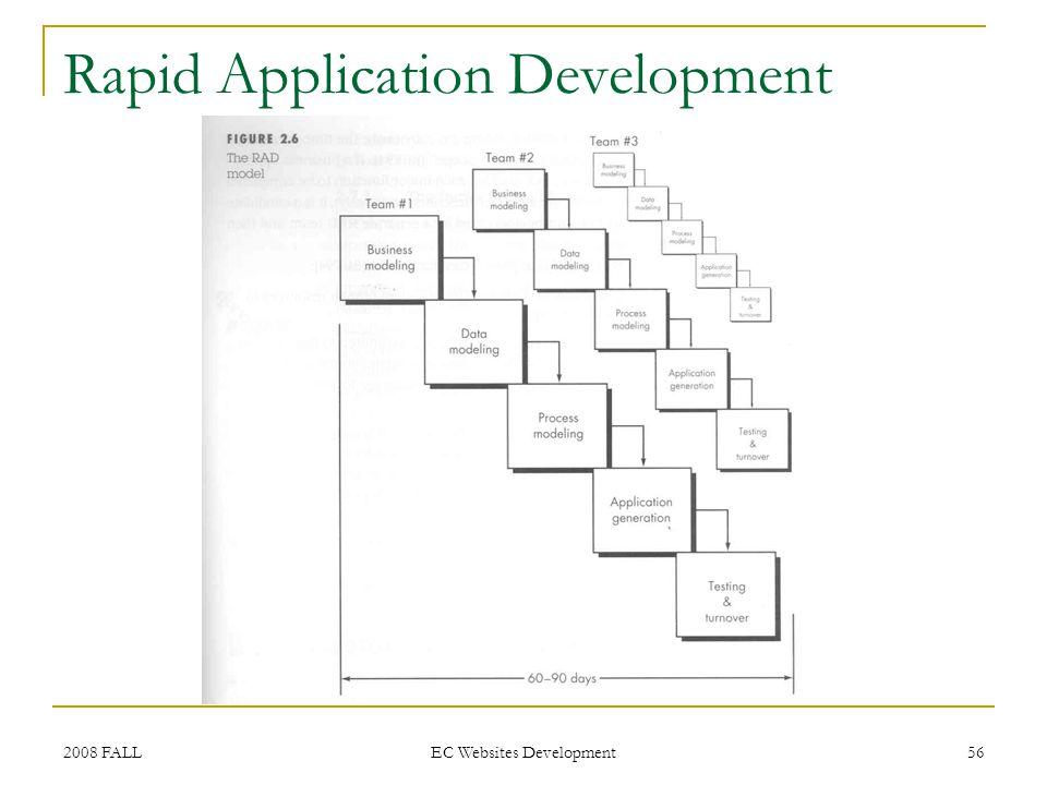 2008 FALL EC Websites Development 56 Rapid Application Development