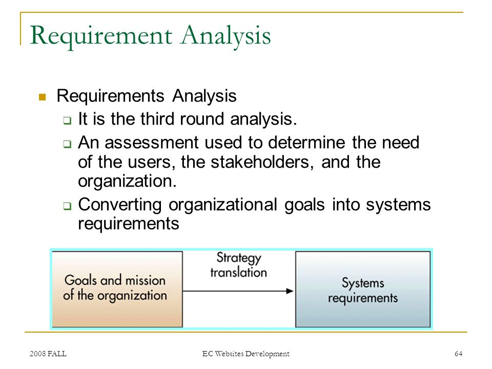 2008 FALL EC Websites Development 64 Requirements Analysis It is the third round analysis.