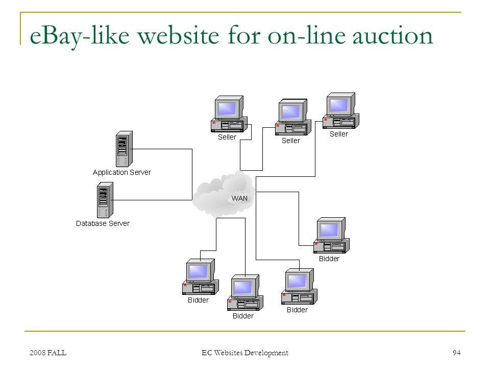 2008 FALL EC Websites Development 94 eBay-like website for on-line auction