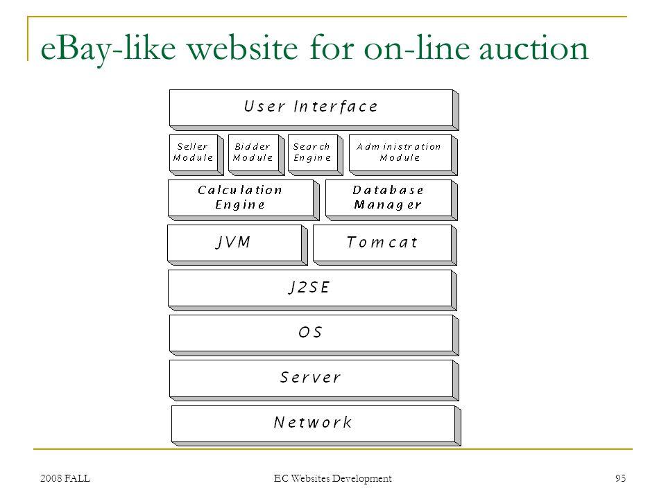 2008 FALL EC Websites Development 95 eBay-like website for on-line auction
