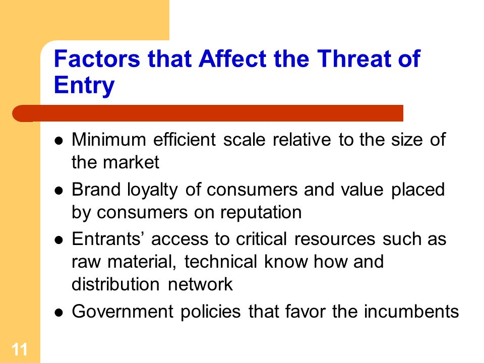 11 Factors that Affect the Threat of Entry Minimum efficient scale relative to the size of the market Brand loyalty of consumers and value placed by c