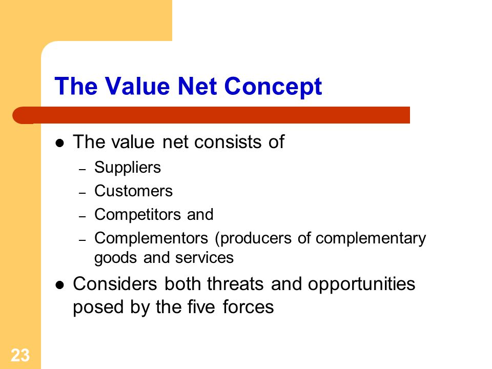 23 The Value Net Concept The value net consists of – Suppliers – Customers – Competitors and – Complementors (producers of complementary goods and ser