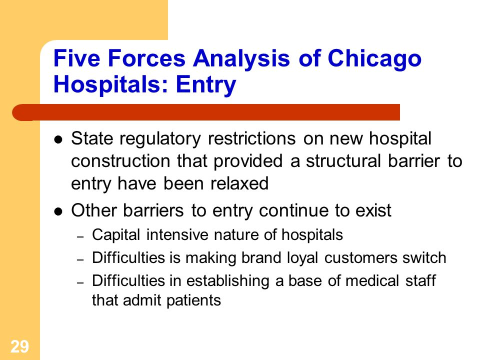 29 Five Forces Analysis of Chicago Hospitals: Entry State regulatory restrictions on new hospital construction that provided a structural barrier to e