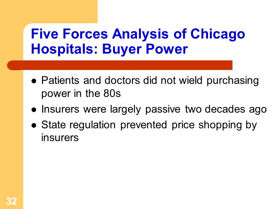 32 Five Forces Analysis of Chicago Hospitals: Buyer Power Patients and doctors did not wield purchasing power in the 80s Insurers were largely passive two decades ago State regulation prevented price shopping by insurers