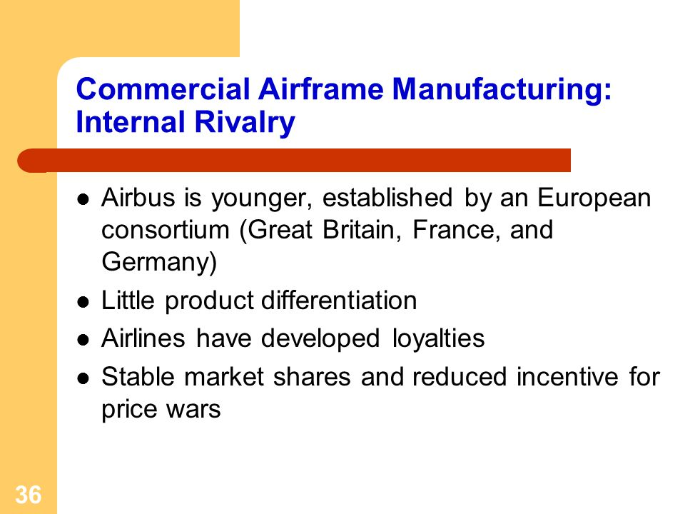 36 Commercial Airframe Manufacturing: Internal Rivalry Airbus is younger, established by an European consortium (Great Britain, France, and Germany) L