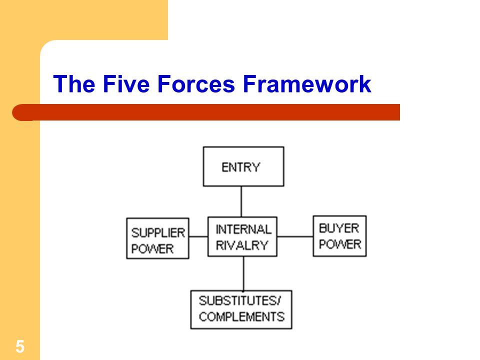 5 The Five Forces Framework