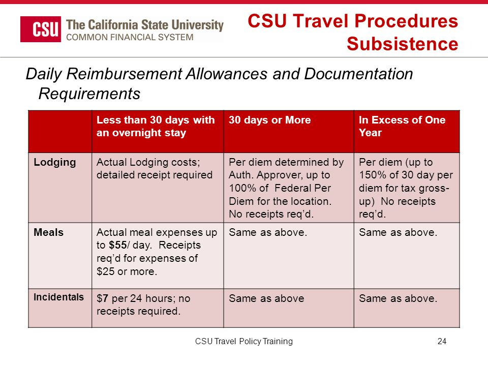 CSU Travel Procedures Subsistence Daily Reimbursement Allowances and Documentation Requirements CSU Travel Policy Training24 Less than 30 days with an