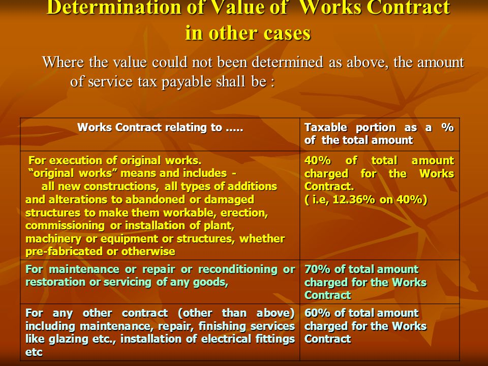 Determination of Value of Works Contract in other cases Where the value could not been determined as above, the amount of service tax payable shall be : Works Contract relating to …..