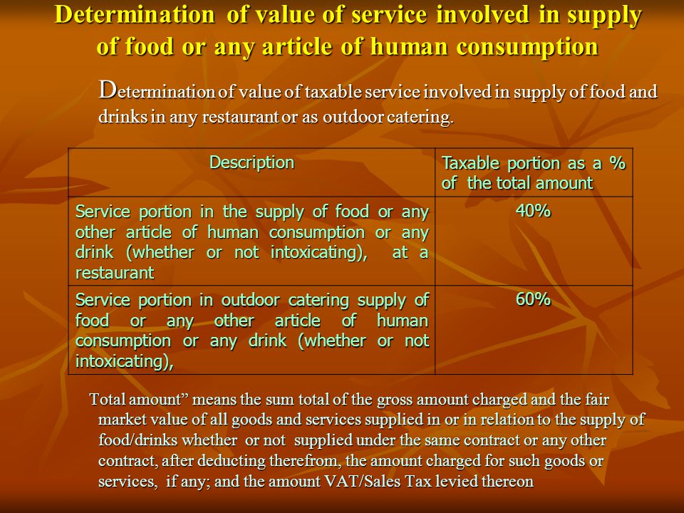 Determination of value of service involved in supply of food or any article of human consumption D etermination of value of taxable service involved i