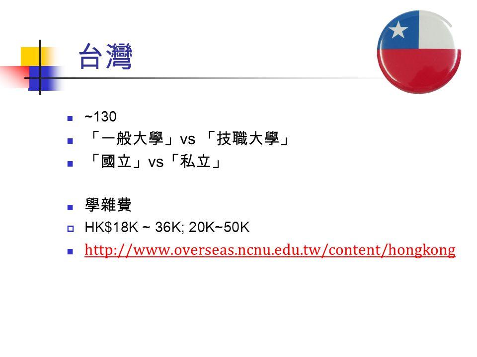 ~130 vs HK$18K ~ 36K; 20K~50K http://www.overseas.ncnu.edu.tw/content/hongkong