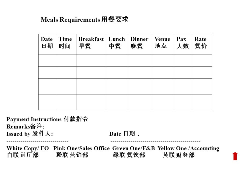 Meals Requirements Date Time Breakfast Lunch Dinner Venue Pax Rate Payment Instructions Remarks : Issued by : Date ------------------------------- --------------------------------------------- White Copy/ FO Pink One/Sales Office Green One/F&B Yellow One /Accounting