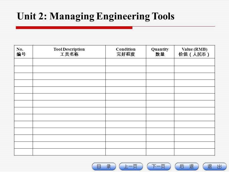 No. Tool Description Condition Quantity Value (RMB) Unit 2: Managing Engineering Tools