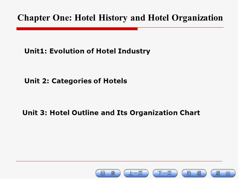 Chapter One: Hotel History and Hotel Organization Unit1: Evolution of Hotel Industry Unit 2: Categories of Hotels Unit 3: Hotel Outline and Its Organization Chart