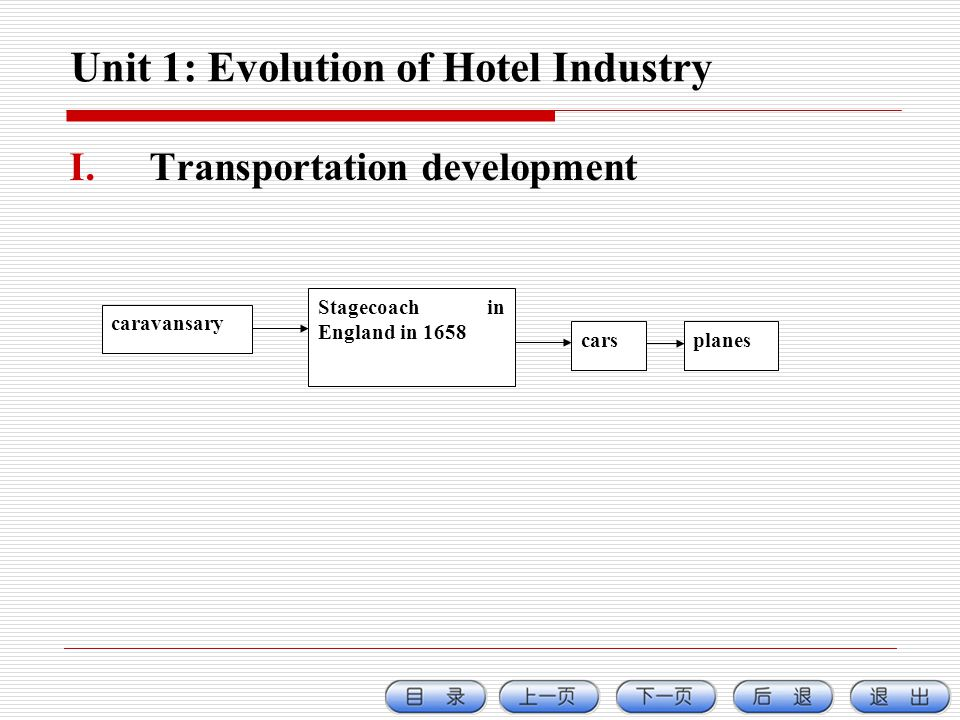 Unit 1: Evolution of Hotel Industry I.Transportation development caravansary Stagecoach in England in 1658 carsplanes