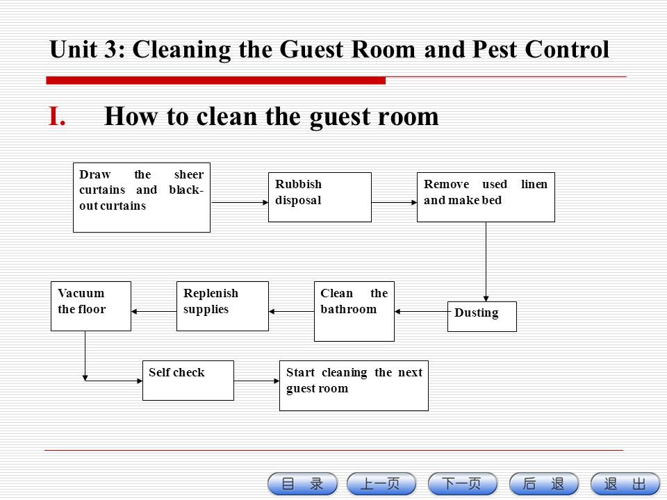 Unit 3: Cleaning the Guest Room and Pest Control I.How to clean the guest room Draw the sheer curtains and black- out curtains Rubbish disposal Remove used linen and make bed Dusting Clean the bathroom Replenish supplies Vacuum the floor Self checkStart cleaning the next guest room