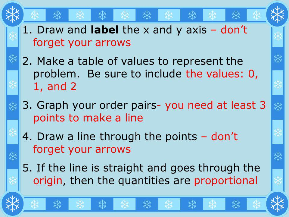 1. Draw and label the x and y axis – dont forget your arrows 2. Make a table of values to represent the problem. Be sure to include the values: 0, 1,