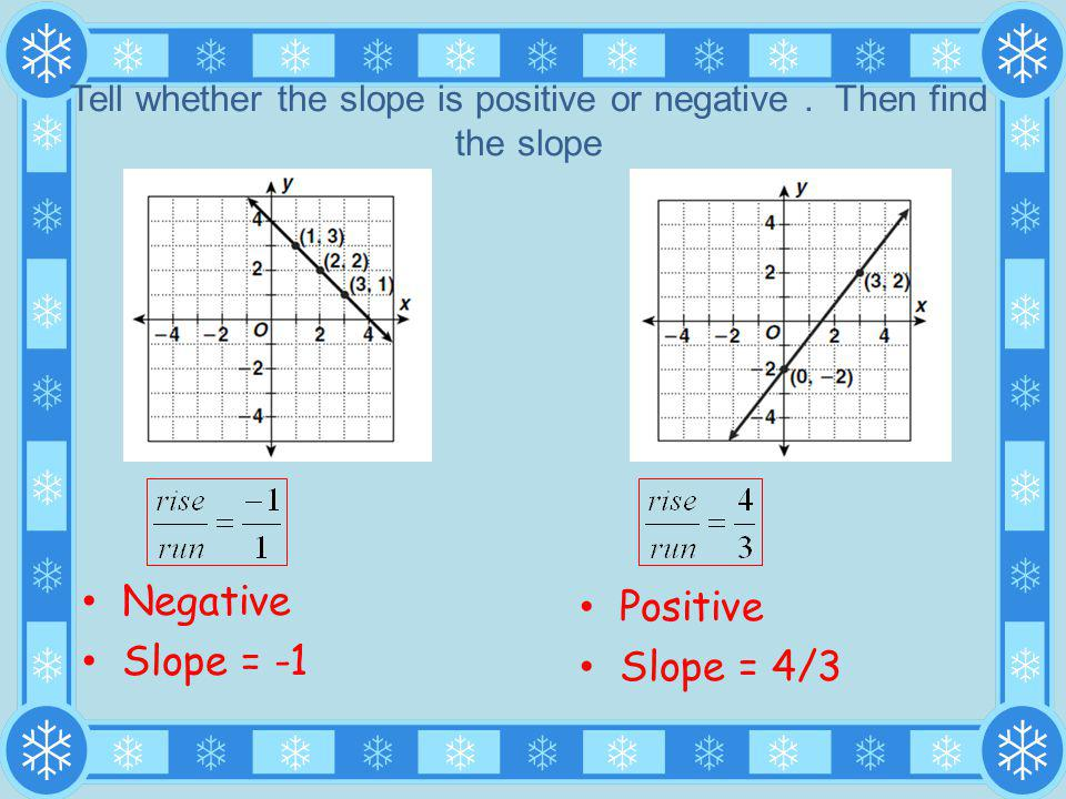 Tell whether the slope is positive or negative. Then find the slope Negative Slope = -1 Positive Slope = 4/3