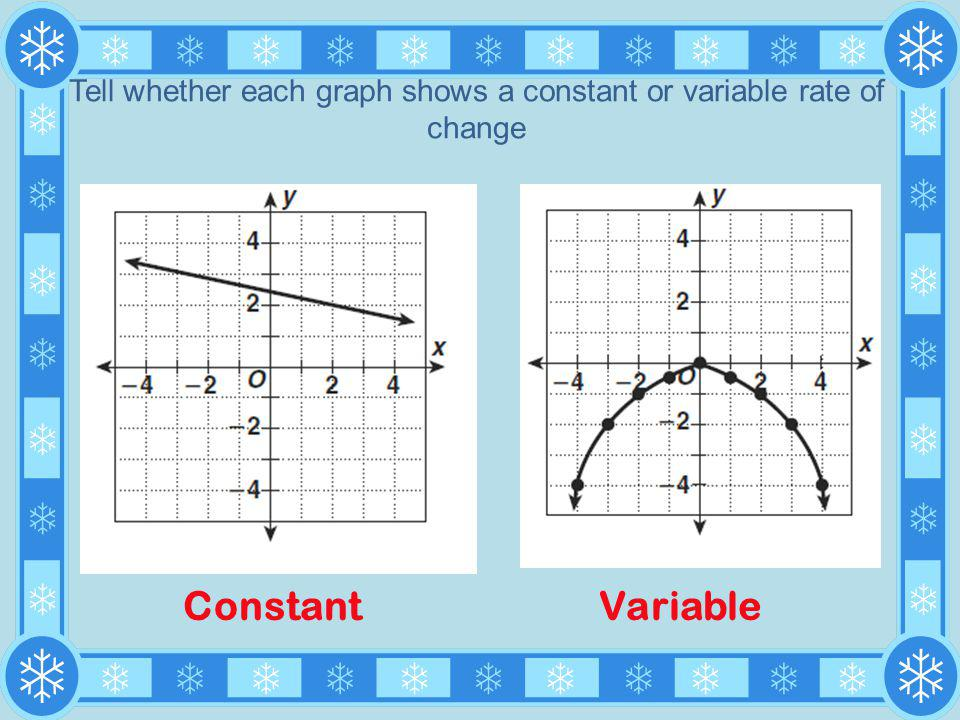 Tell whether each graph shows a constant or variable rate of change ConstantVariable