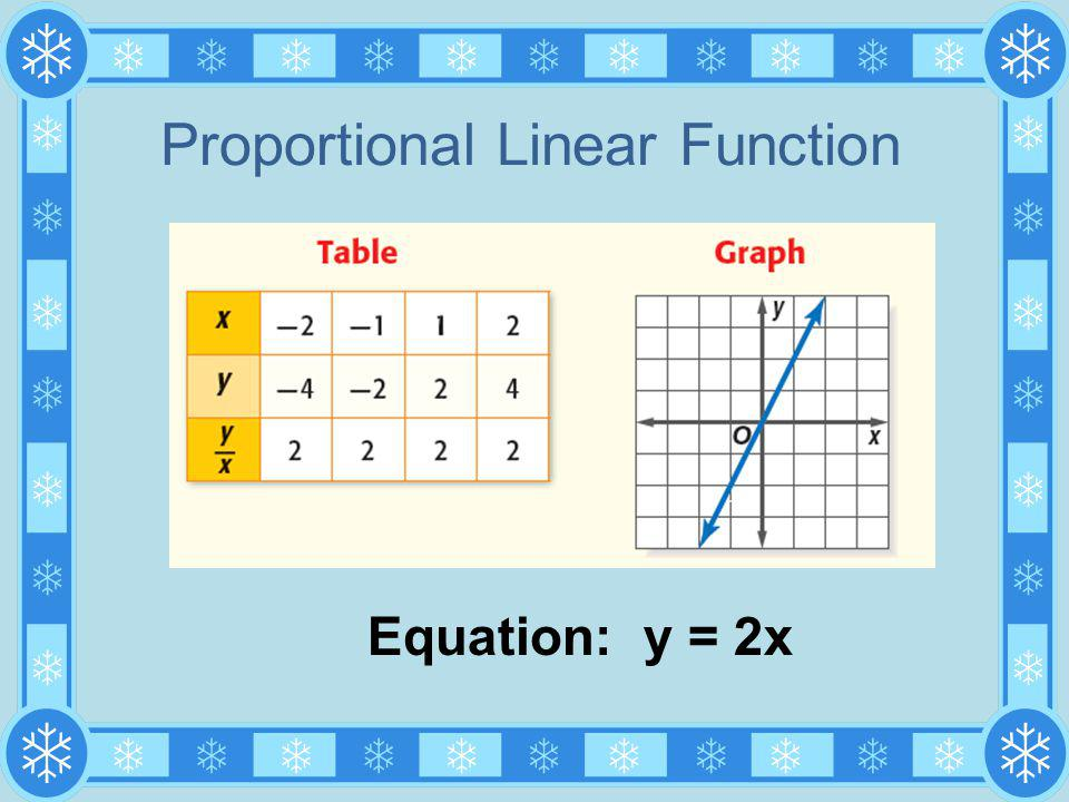 Proportional Linear Function Equation: y = 2x