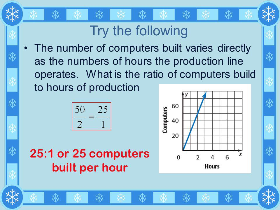 The number of computers built varies directly as the numbers of hours the production line operates. What is the ratio of computers build to hours of p