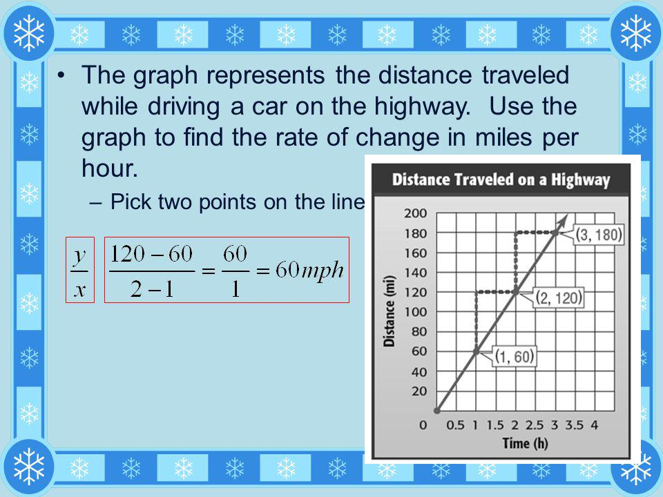 The graph represents the distance traveled while driving a car on the highway. Use the graph to find the rate of change in miles per hour. –Pick two p