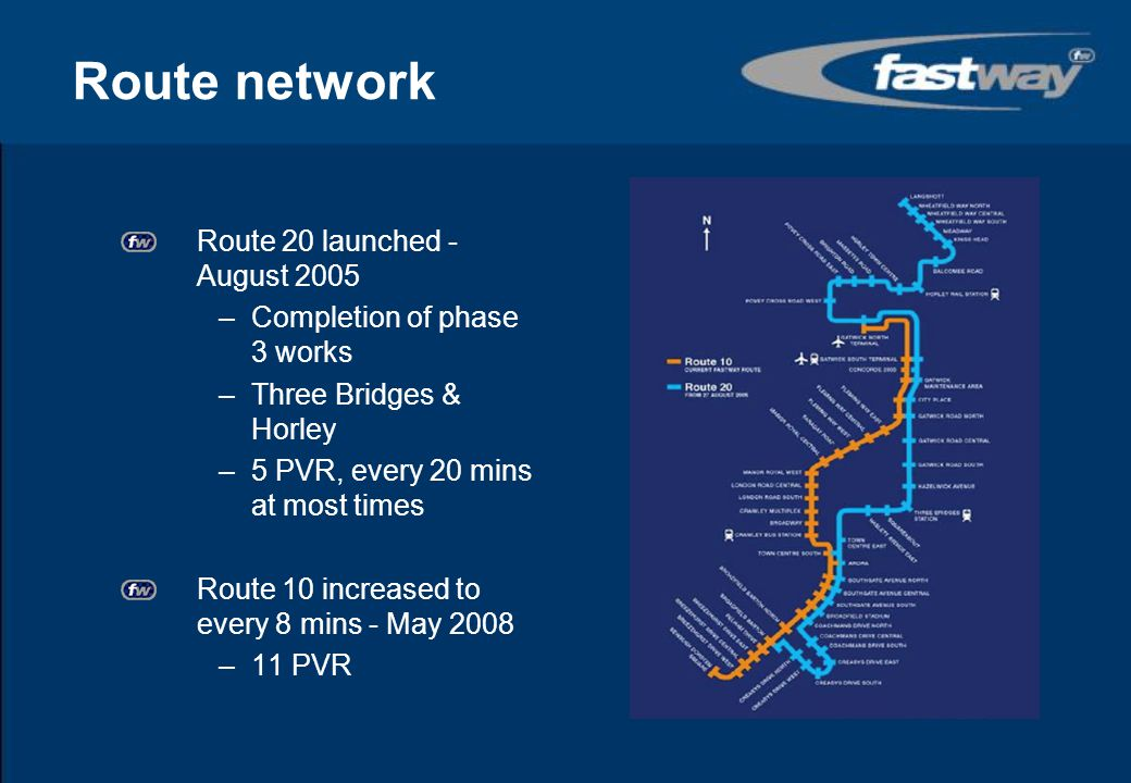Route network Route 10 launched - August 2003 –Completion of phase 1 works –Estates – Crawley – Manor Royal – Gatwick Airport –8 PVR, every 10 mins at most times 24 hour service introduced - May 2004 –Commercial, normal fares, every 30 mins