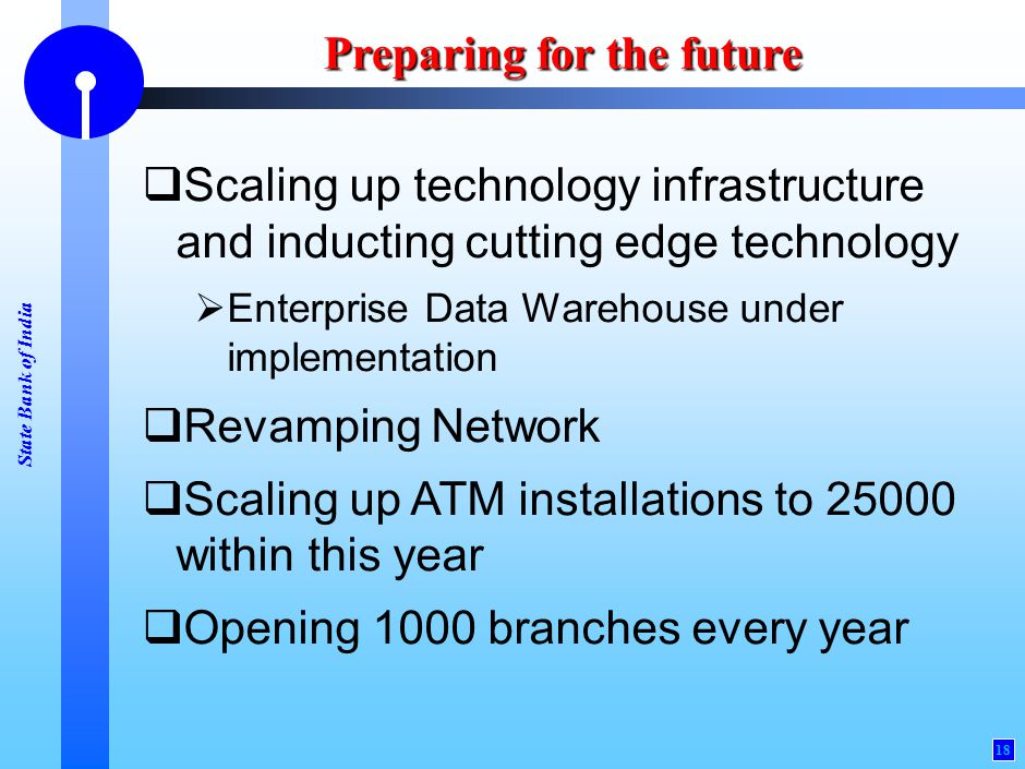 State Bank of India 18 Preparing for the future Scaling up technology infrastructure and inducting cutting edge technology Enterprise Data Warehouse u