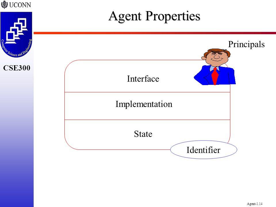 CSE300 Agent-1.14 Agent Properties Interface Implementation State Identifier Principals