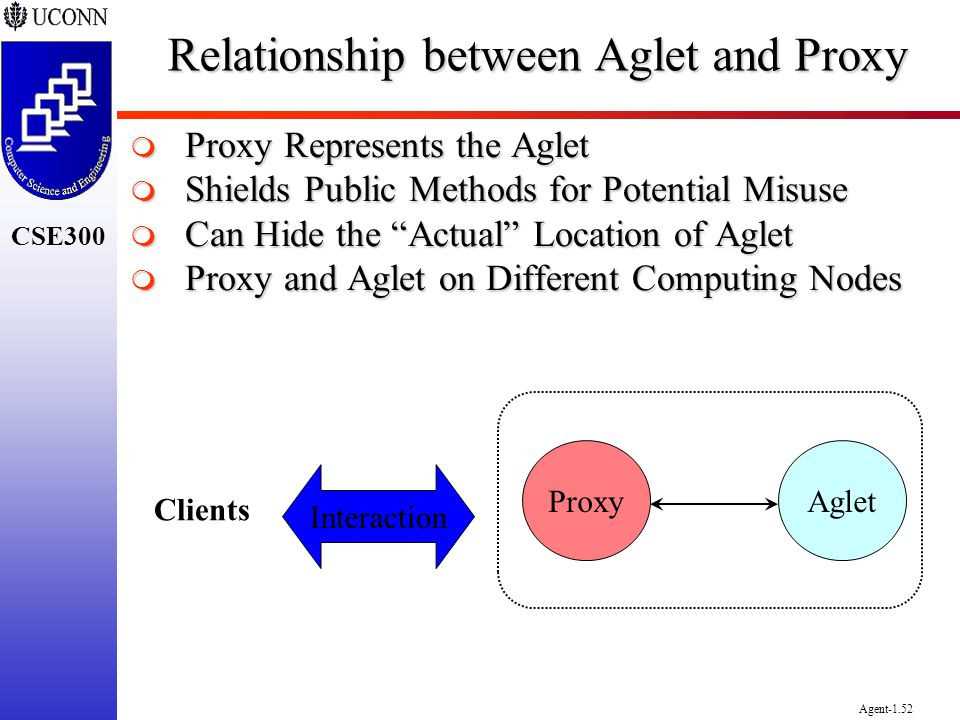 CSE300 Agent-1.52 Relationship between Aglet and Proxy Interaction Clients ProxyAglet Proxy Represents the Aglet Proxy Represents the Aglet Shields Pu